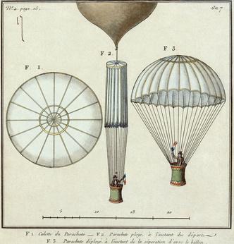 Фото №2 - 223 года назад человек впервые в истории спрыгнул с парашютом с воздушного шара и с высоты 1 км