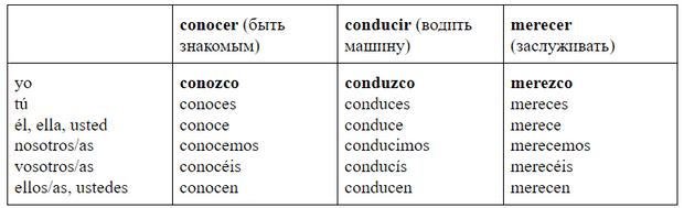 Фото №2 - Зажигательный испанский: урок 10— продолжаем изучать неправильные глаголы