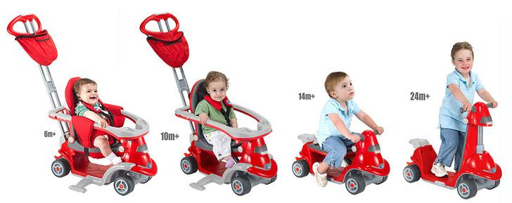 Фото №6 - Сели, поехали: как выбрать ребенку летний транспорт