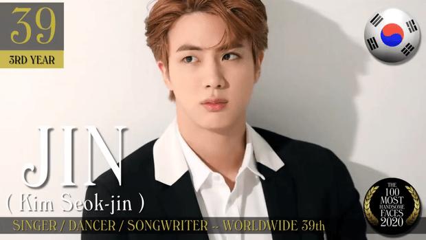 Фото №13 - Международный рейтинг: 100 самых красивых мужских лиц 2020 года