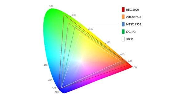 Фото №1 - Цветовой охват твоего ноутбука: как выбрать самое «яркое» устройство
