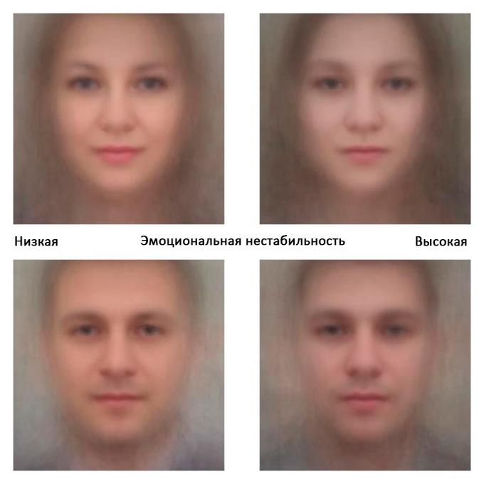 Гаджеты смогут определять наш характер по фото?