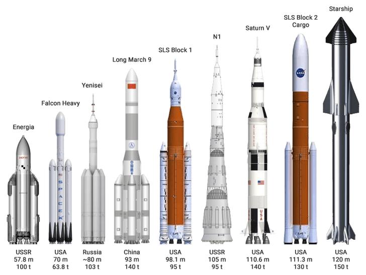 Фото №1 - 29 двигателей до Марса: SpaceX готовит к первому запуску самую большую ракету в истории