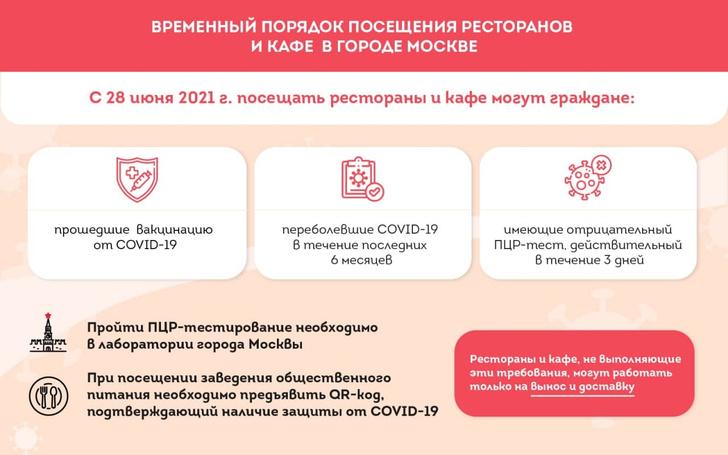 Фото №2 - Как получить QR-код для посещения ресторана в Москве с 28 июня: пошаговая инструкция