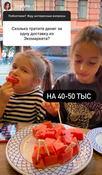 Фото №9 - Сколько тратят на еду Бейонсе, Боня и другие звезды