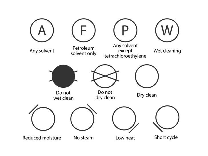 Фото №5 - Азбука одежды: самые популярные символы на этикетках и что они означают