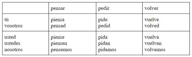 Фото №1 - Зажигательный испанский: урок 26— повелительное наклонение Imperativo Irregular