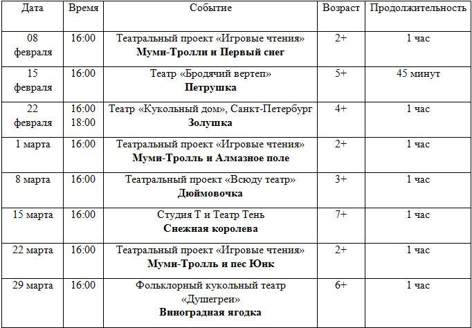 Фото №4 - В Москве открывается студия «Воздух»