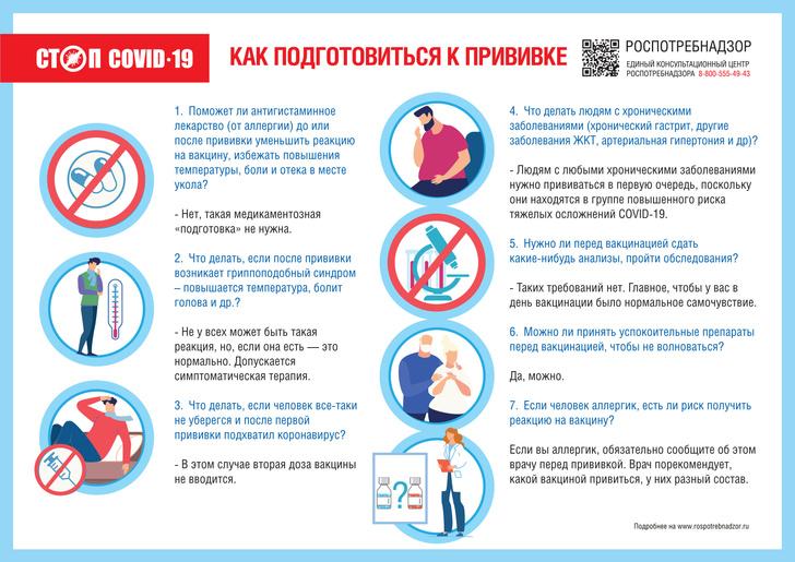 Фото №2 - Кому нельзя делать вторую прививку от COVID-19— отвечает Роспотребнадзор