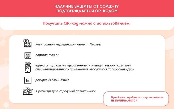 Фото №3 - Как получить QR-код для посещения ресторана в Москве с 28 июня: пошаговая инструкция