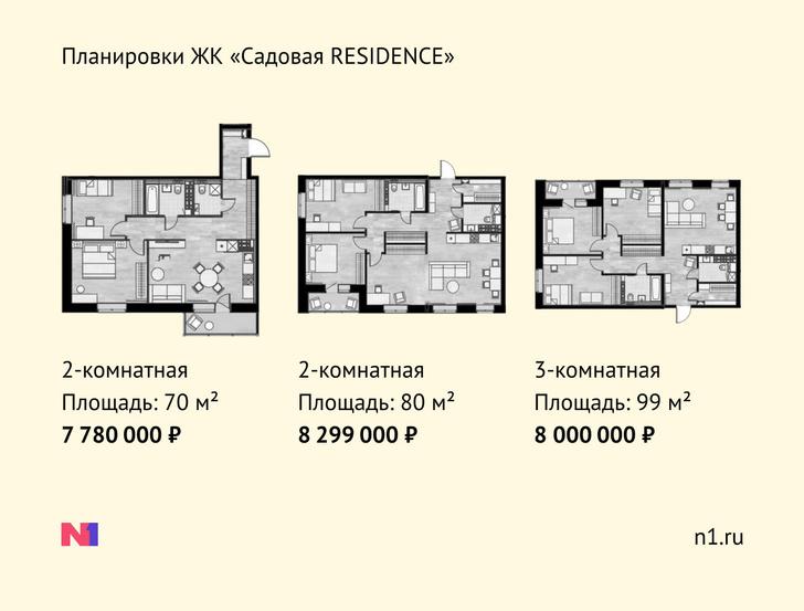 Фото №8 - ЖК «Садовая RESIDENСE»: камерный дом в центре Пионерского