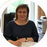 Яна Седнева