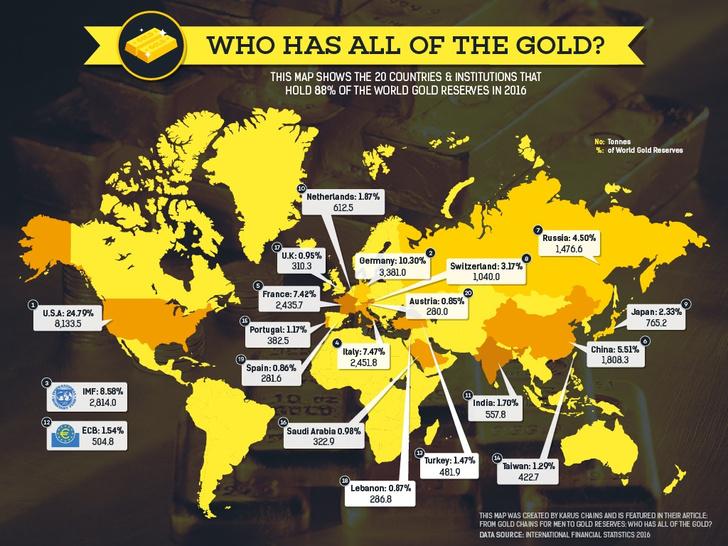 Фото №2 - Карта: У какой страны сколько золота?